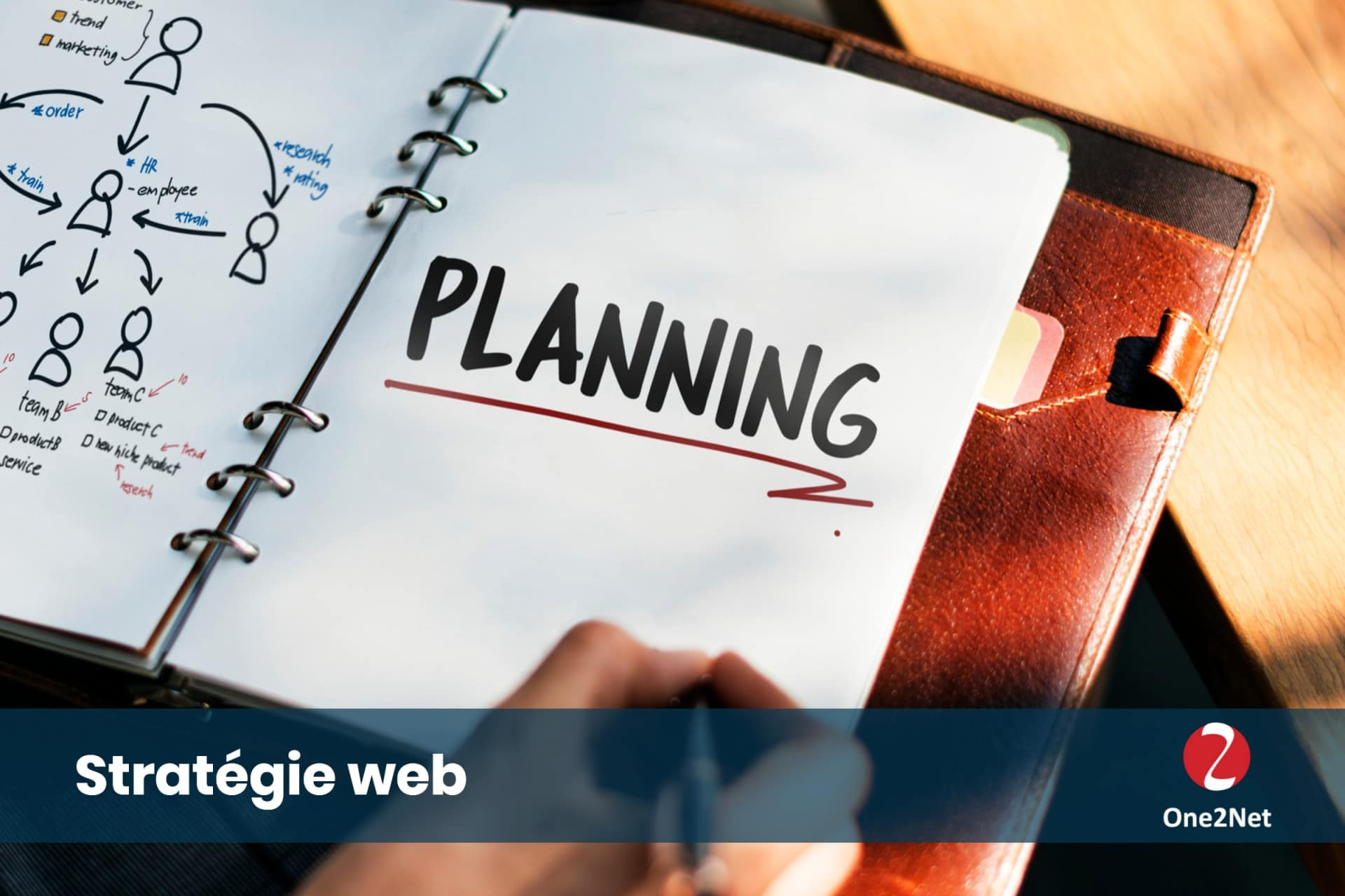 Strategie web